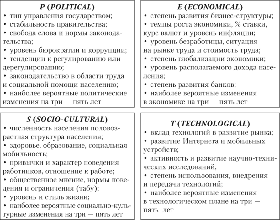 Pest анализ ночного клуба лучшие треки клубах москвы