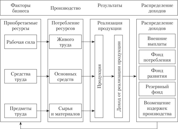 Девушка модель работы предприятия проживание и работа в москве для девушек