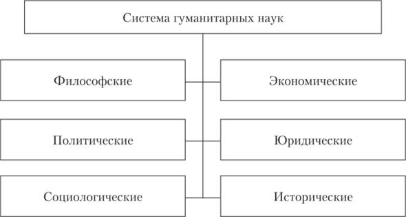 Права категории а и б одновременно