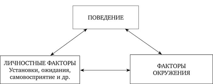 Модели социальной работы и теория научения русская барби карина