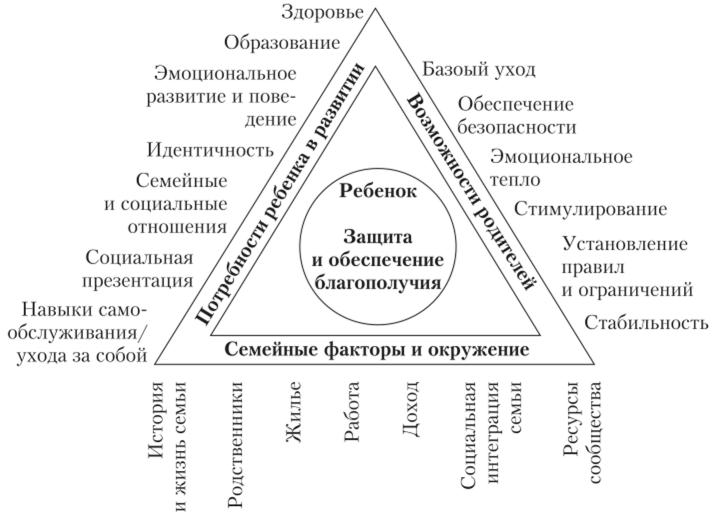 Схема девушка модель индивидуальной работы со случаем работа моделью вебкам новосибирск