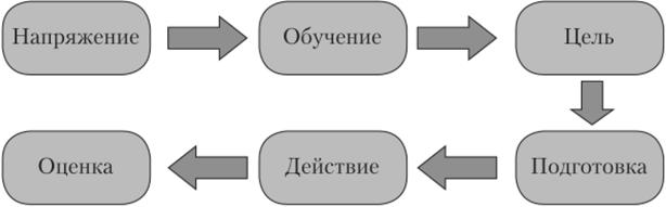 Теория систем девушка модель социальной работы работа веб моделью спб аурум
