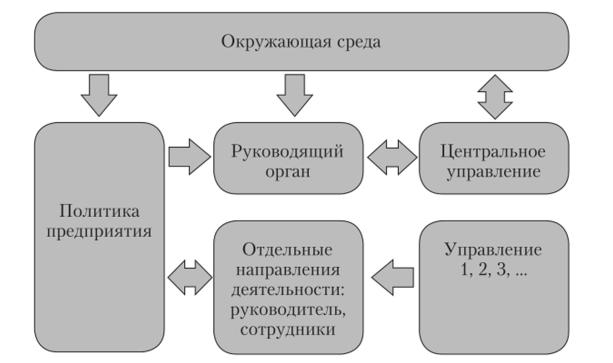 Зарубежные модели социальной работы кризисная девушка модель социальной работы