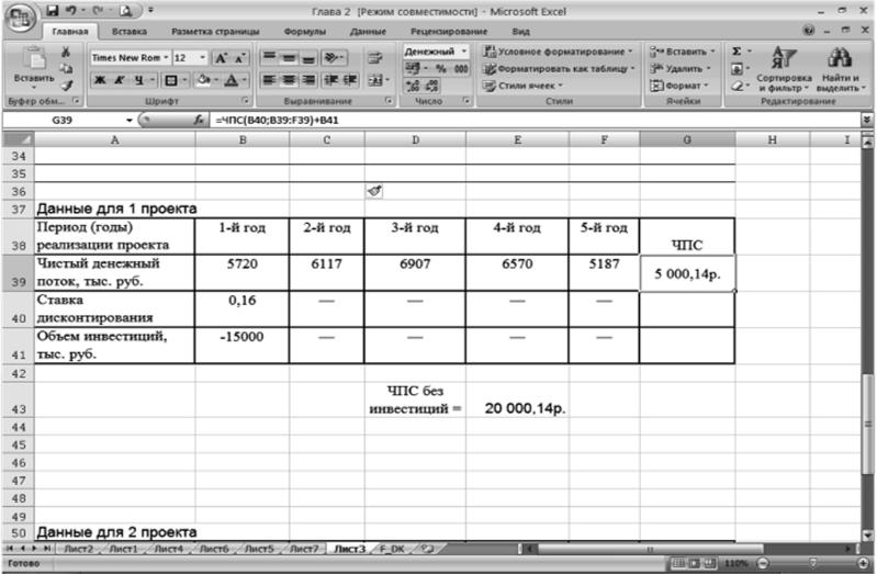 Электронная таблица расчета функции ЧПС для проекта № 1
