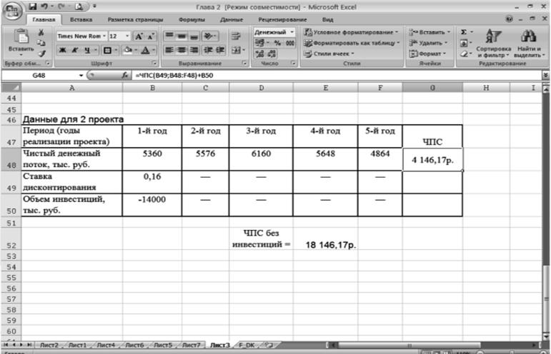 Электронная таблица расчета функции ЧПС для проекта № 2