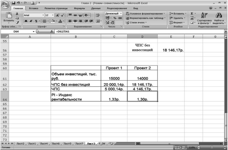 Электронная таблица для расчета NPV и PI по проектам