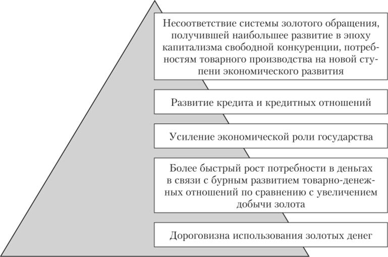 кредит на производство от государства займ на карту город омск