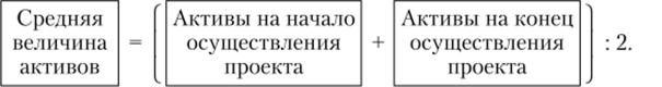 Инвестиционный анализ, анализ финансовой отчетности и финансовая математика.