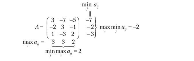 Есть седловая точка решение задач решение задач по технической механике примеры