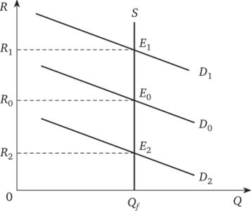 Задачи с решением рынок земли реши задачу обратную данной 4 класс