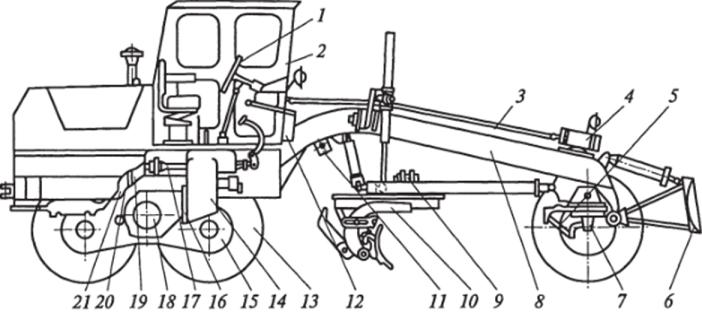 Грейдеры автогрейдеры и грейдер элеватор мышечный слой глотки состоит из дилататоров конструкторов тензоров элеваторов