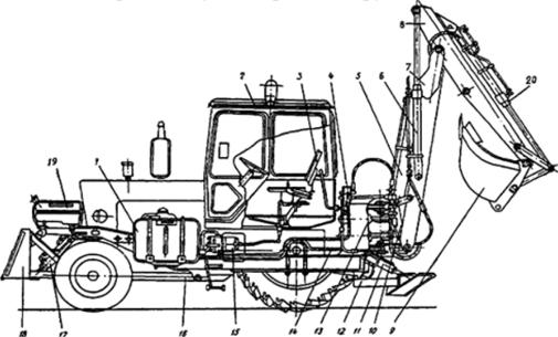Общий вид экскаватора ЭО-2621 В-3