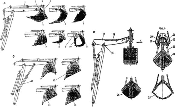 Схема монтажа рабочего оборудования