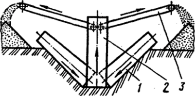 Схема сцепления на транспортер конвейерное оборудование горняк