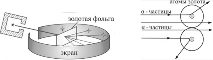 Работы резерфорда его атомная модель работа в вебчате видное