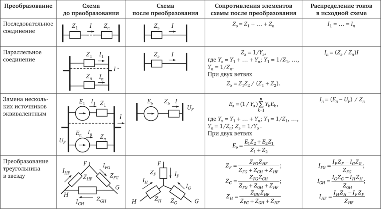 Схема замещения трехфазного кз