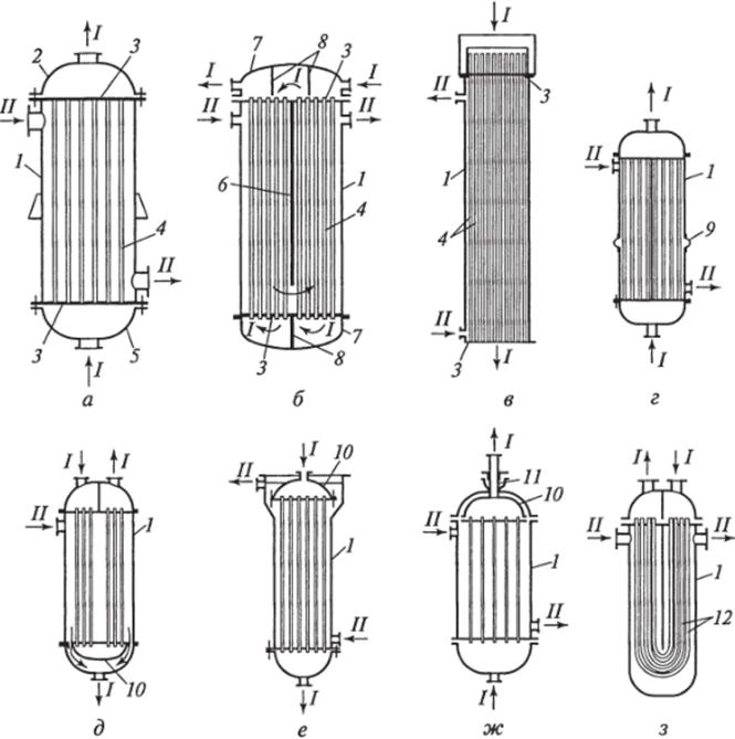 Недостатки поверхностных теплообменников Уплотнения теплообменника Теплотекс 100A Махачкала