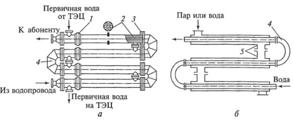 Уплотнения теплообменника Tranter GX-007 PI Балаково Паяный теплообменник Alfa Laval CB112-64L Таганрог
