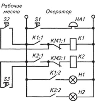 Управление электроприводом конвейера купить фольксваген транспортер с пробегом авито ру ростовская область