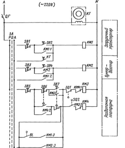 Схема транспортера раздатчика твк 80б оренбургская область новосергиевский элеватор