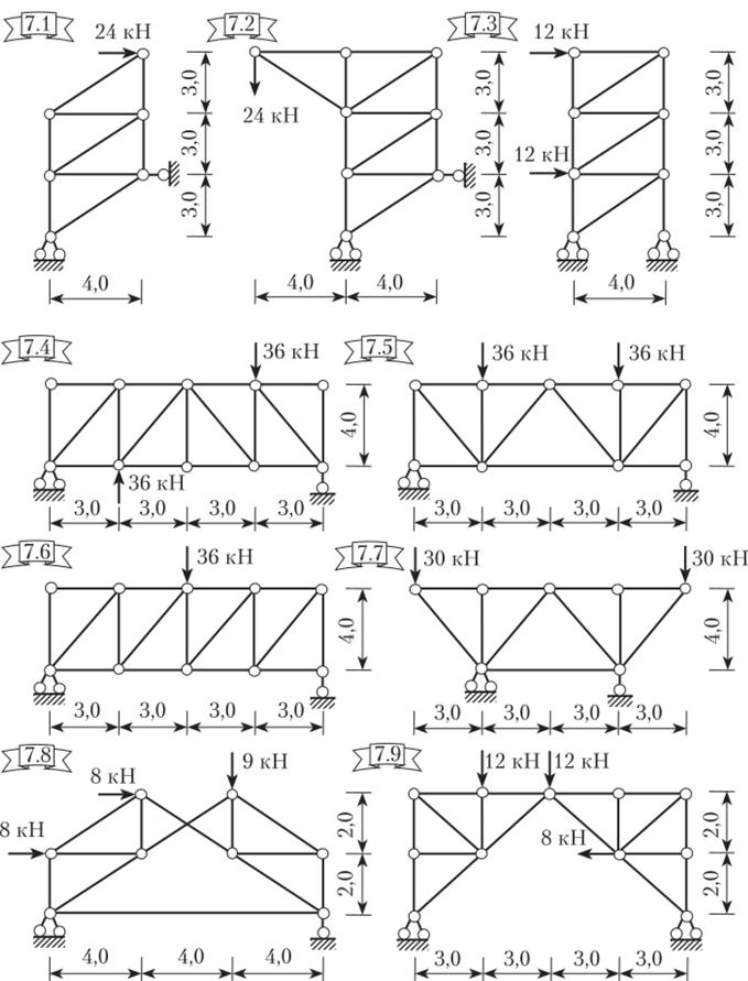 Решение задач ферм симплекс таблиц примеры решение задач