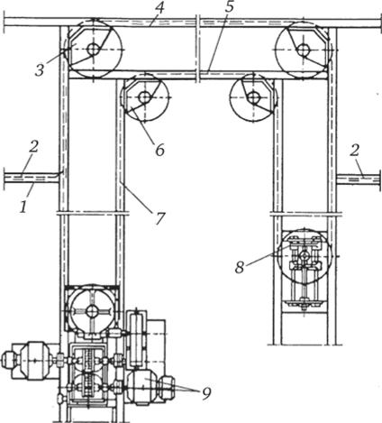 Подвесной конвейер для свиней продаю транспортер ленточный б у