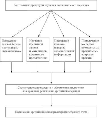 Тиньков банкофф банк официальный сайт оплатить кредит