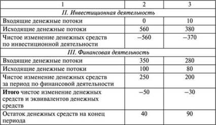 постановление правительства рф от 3 декабря 2014 г n 1300