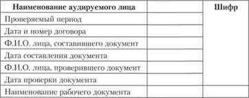 Типовые формы аудиторской документации