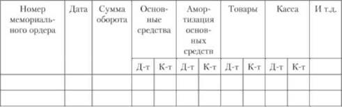 Книга главных счетов