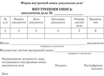 бланк описи документов дела