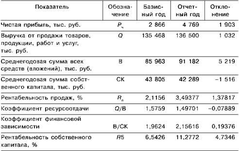 Заявления на вычет (возврат налога в том числе заявление на)
