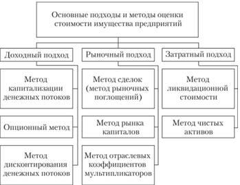 Правила поведения в многоквартирном доме жилищный кодекс