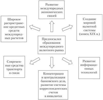 Валютный рынок функционирование liteforex не работает