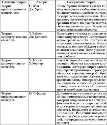 просвещения таблица философы