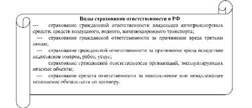 Виды страхования ответственности в РФ