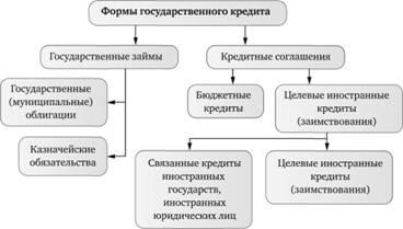 Право выпуска облигаций предоставлено также хозяйственным обществам.
