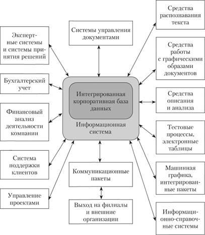 финансовое состояние некоммерческой организации оценка и анализ
