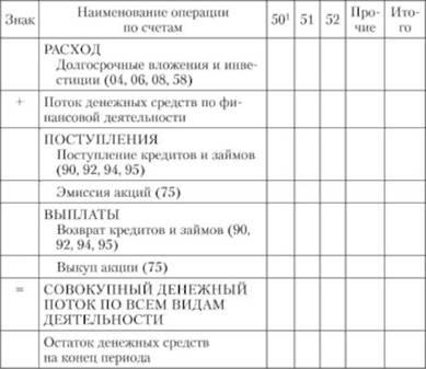 Методы финансового контроля схема фото 156