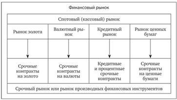 Условия действительности сделок: понятие сделки, признаки, виды