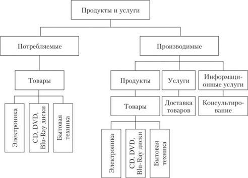 Для чего используют девушка модель дерево работ сайт вебкам моделей