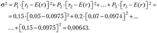 Метод оценки риска VAR (Value at Risk) — расчет в Excel, формулы, пошаговая инструкция