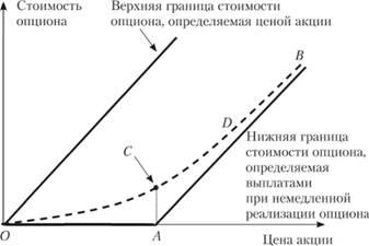 Биноминальная модель модель опционов индикаторы форекс all points