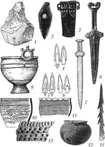 Основные типы вещественных археологических источников