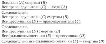 Решение задач по логике по фигурам силлогизма решение задачи графиком