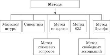 Решение задачи по методам принятия управленческих решений олимпиадные задачи математике 9 класс решением