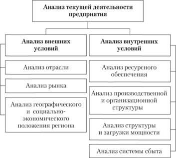 бизнес планы казахстана скачать