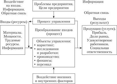 И долгосрочных целей и решение оперативных задач i решение задач по комбинаторики