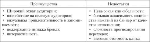 Основные принципы интернет рекламы прогнать сайт Чукотский проезд
