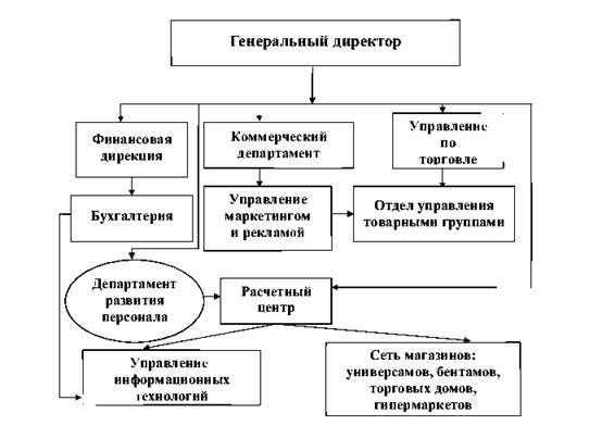 ПЭИПК  Главная